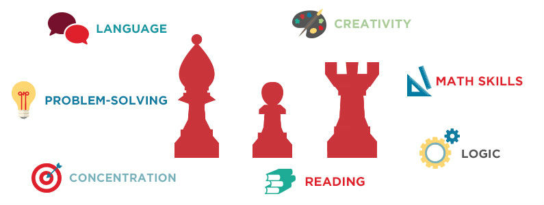 Chess Pieces With Mental Benefits