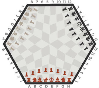 3 Player Chess Board Layout