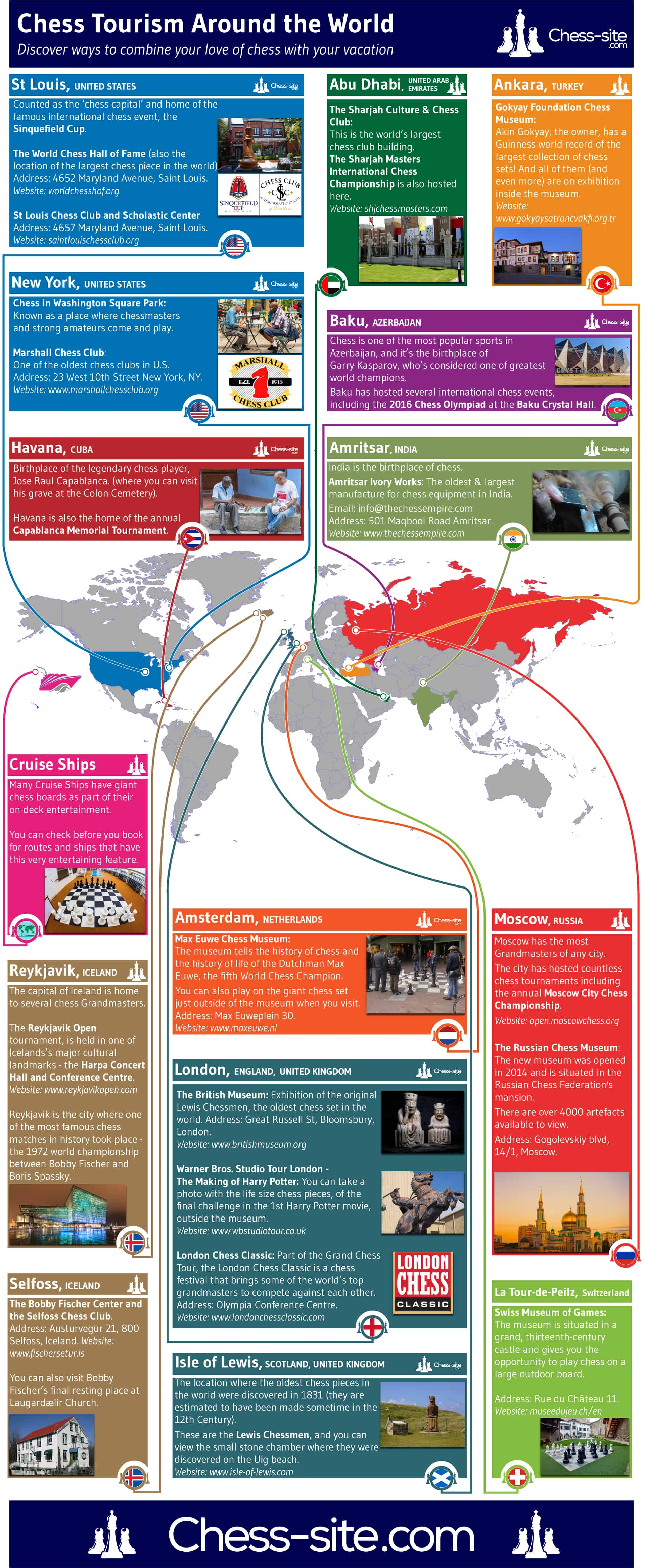 Chess Tourism Around the World - Infographic