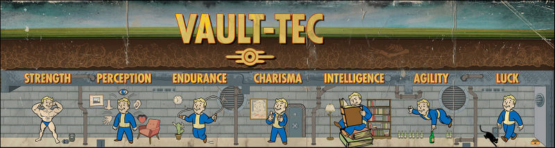 Fallout basic attributes - SPECIAL: strength, perception, endurance, charisma, intelligence, agility, and luck